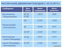 повседневной расписание поездов петрозаводск жд вокзал теромобелье относится разряду