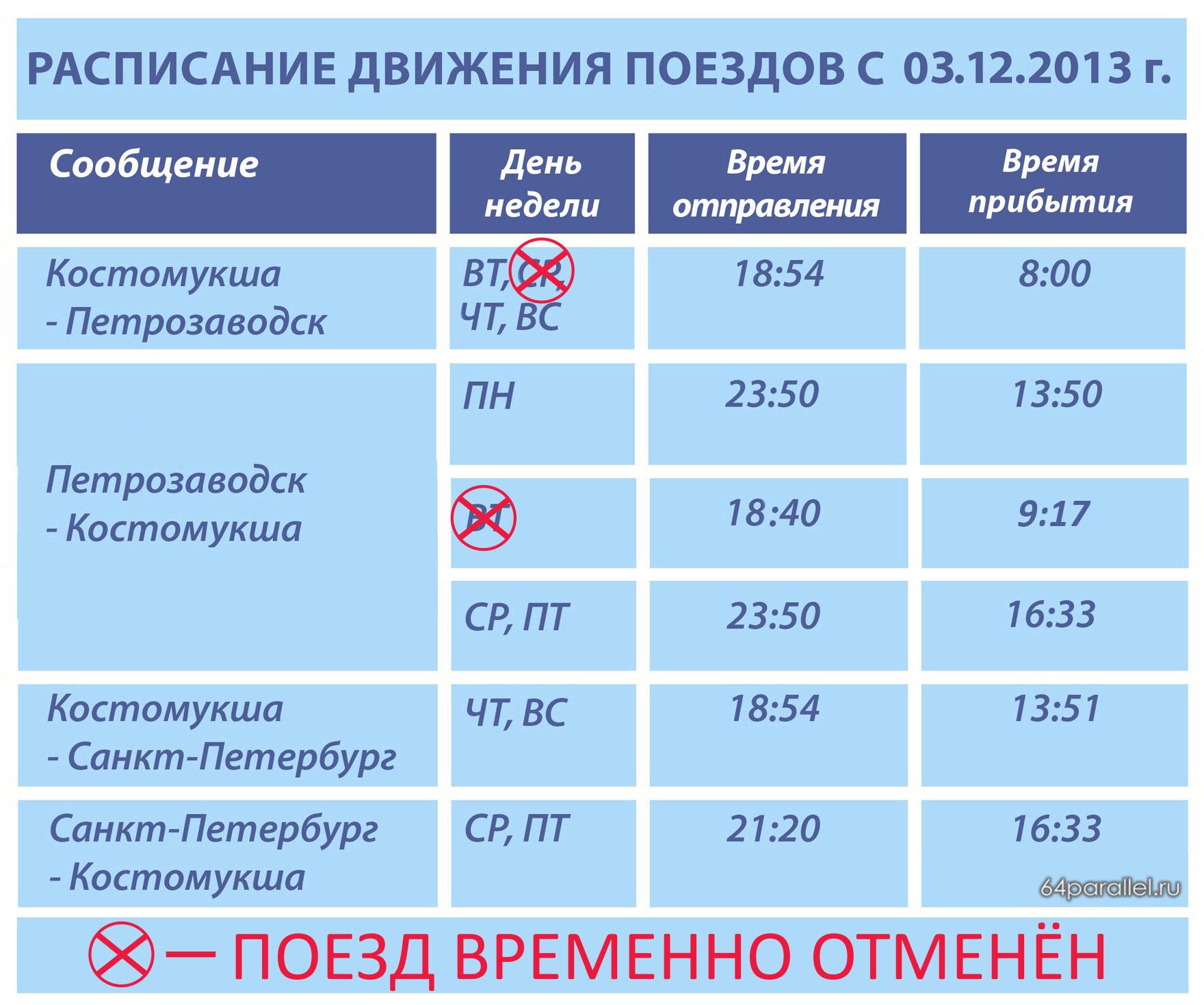 Расписание поездов твой поезд