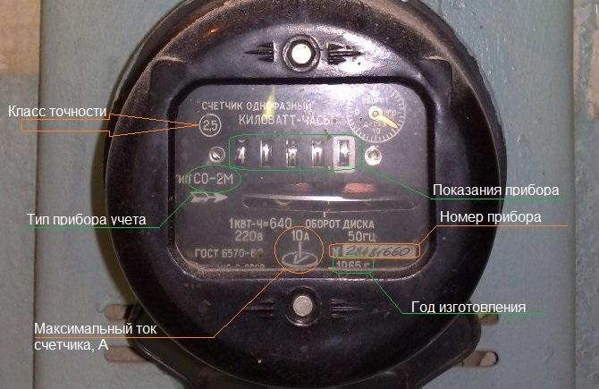 До какого числа нужно заменить электросчетчик Еще целый