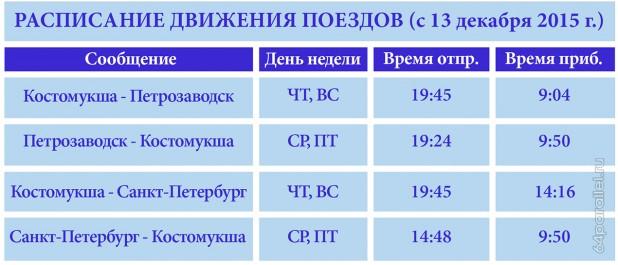 новинок расписание поездов петрозаводск жд вокзал сотрудники службы поддержки