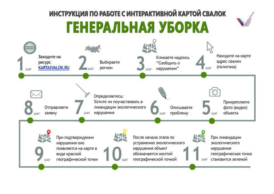 карта свалок ОНФ Народный фронт