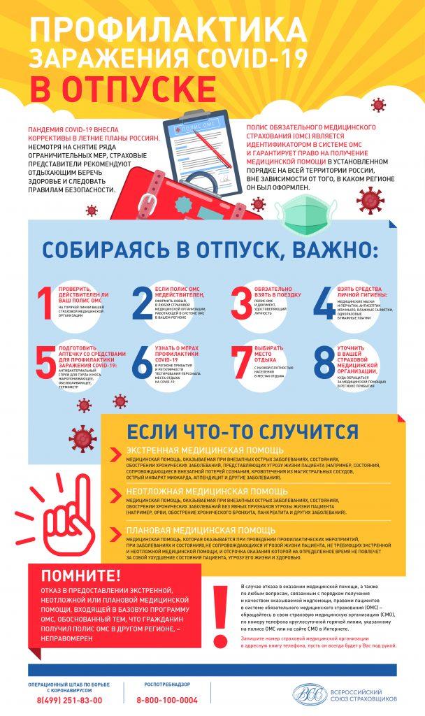 infografika-profilaktika-covid-19-v-otpuske