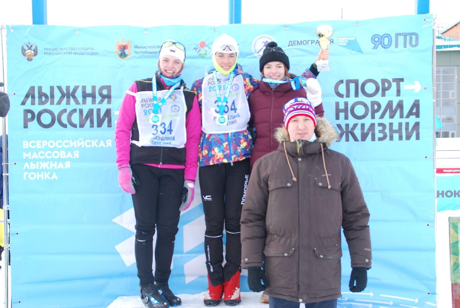 фото: федерация лыжных гонок карелии